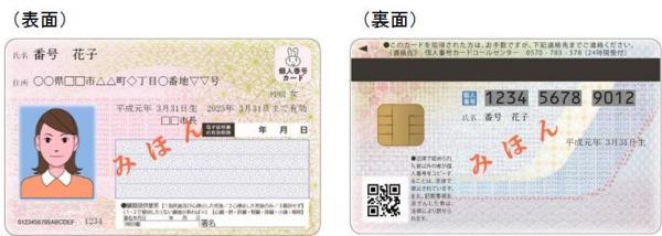 マイナンバーカード(個人番号カ...